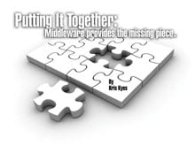 Putting It Together: Middleware provides the missing piece