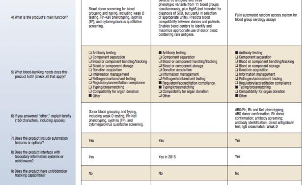 September 2014 Tech Guide: Blood Banking
