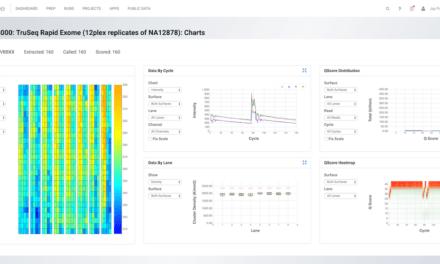 Informatics Suite Seeks to Accelerate Genomic Data Analysis