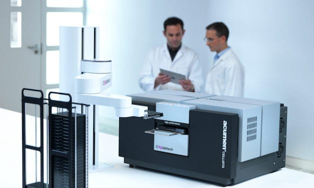 Microplates to Enhance Performance of Laser-Scanning Cytometers