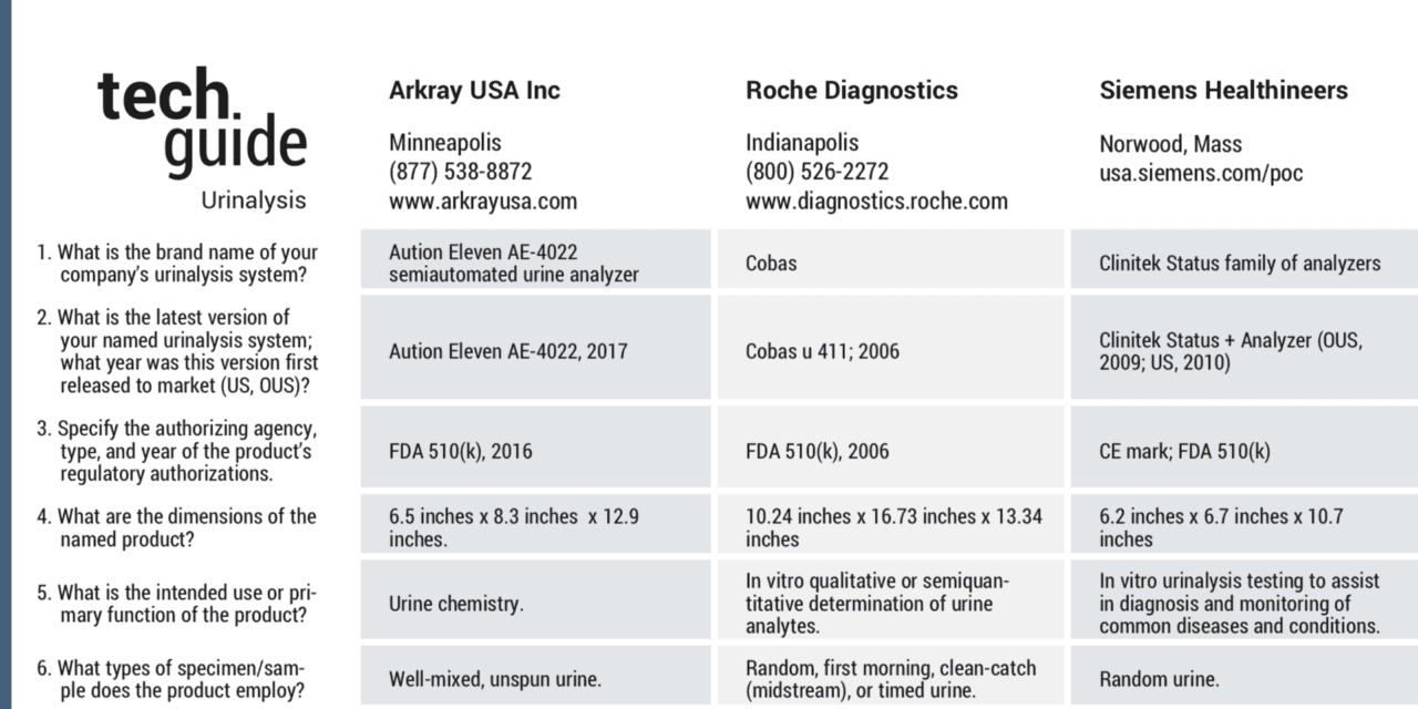 April 2019 Tech Guide: Urinalysis Products