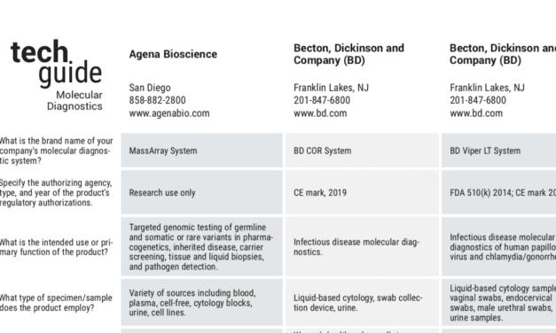 September 2020 Tech Guide: Molecular Diagnostics