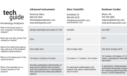 October 2020 Tech Guide: Hematology Analyzers