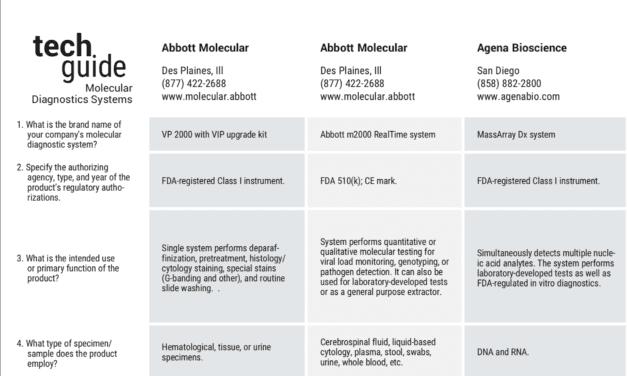 September 2019 Tech Guide: Molecular Diagnostics