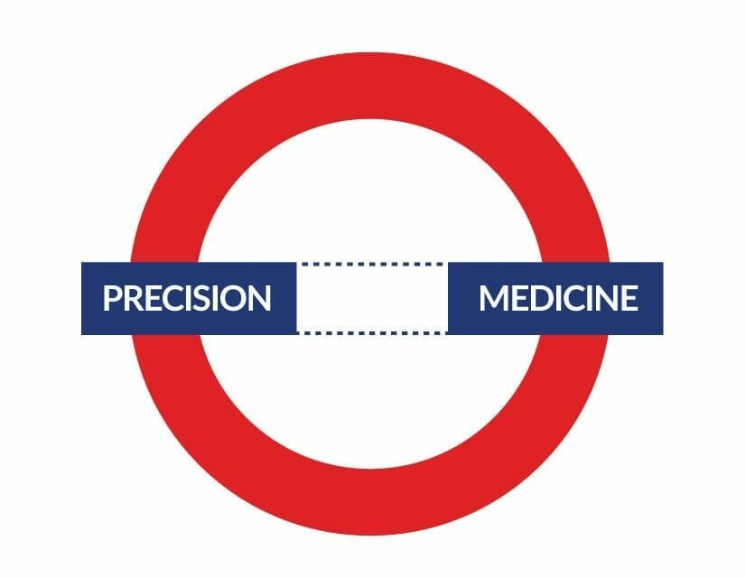 Mind the Gap: Recognizing and Closing the Precision-Medicine Gap