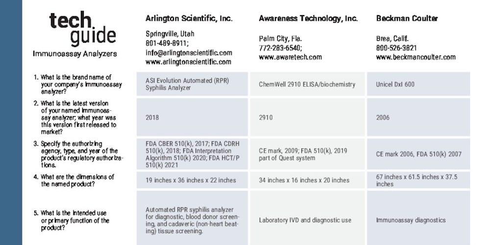 June 2021 Tech Guide: Immunoassay Analyzers