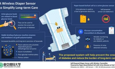 Self-Powered Diaper Sensors Monitor Urine Sugar Levels
