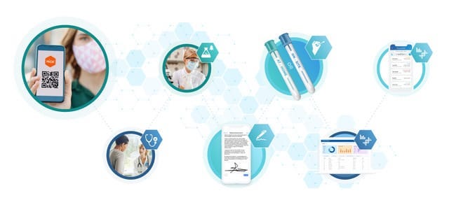 PreciseMDX Automates and Simplifies Diagnostic Testing