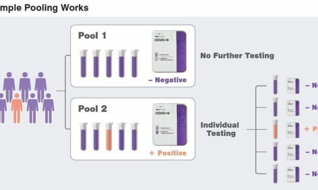 Visby's Pooled COVID RT-PCR Test Receives FDA EUA